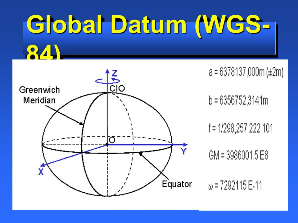 Global Datum (WGS-84)