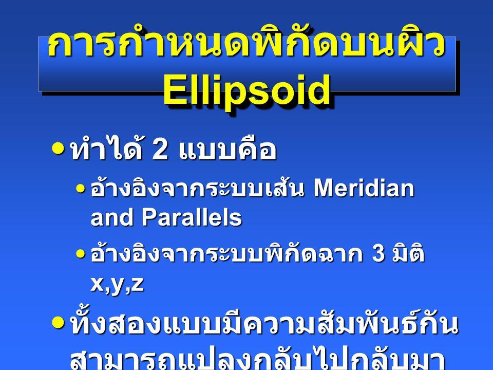 การกำหนดพิกัดบนผิว Ellipsoid