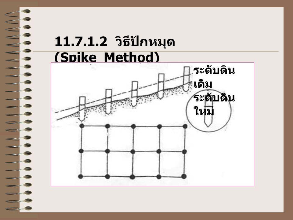 11.7.1.2 วิธีปักหมุด (Spike Method)