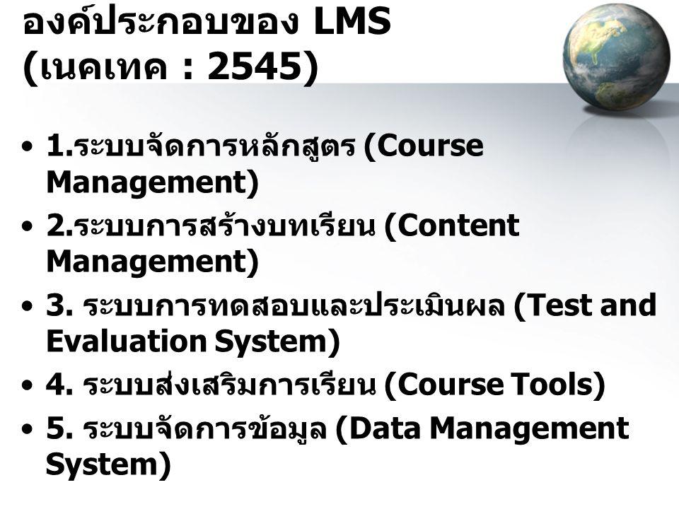 องค์ประกอบของ LMS (เนคเทค : 2545)
