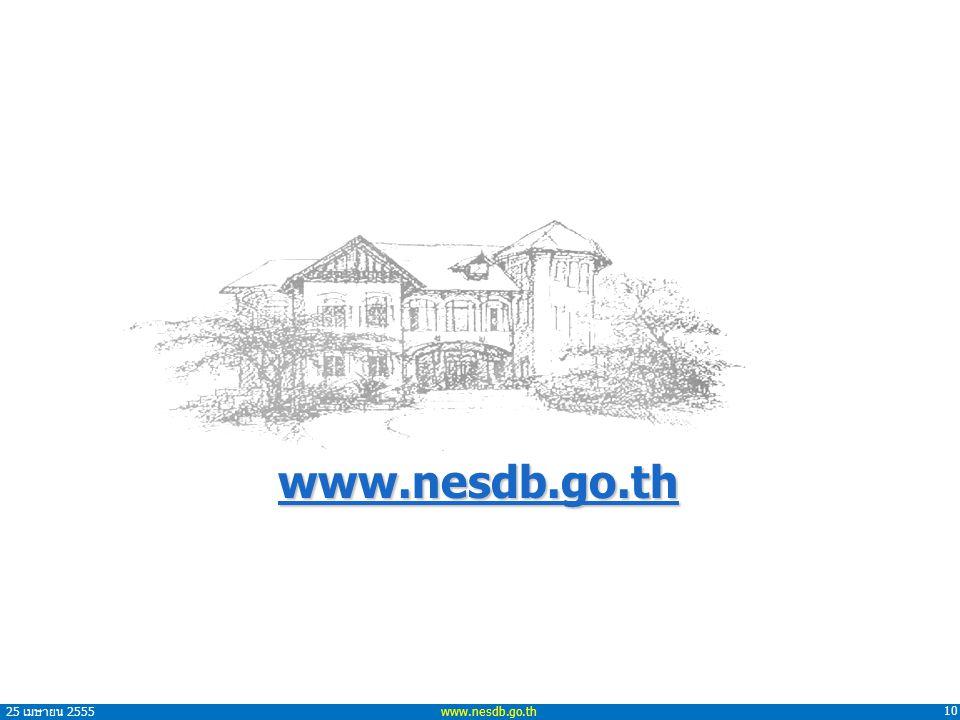 www.nesdb.go.th 10