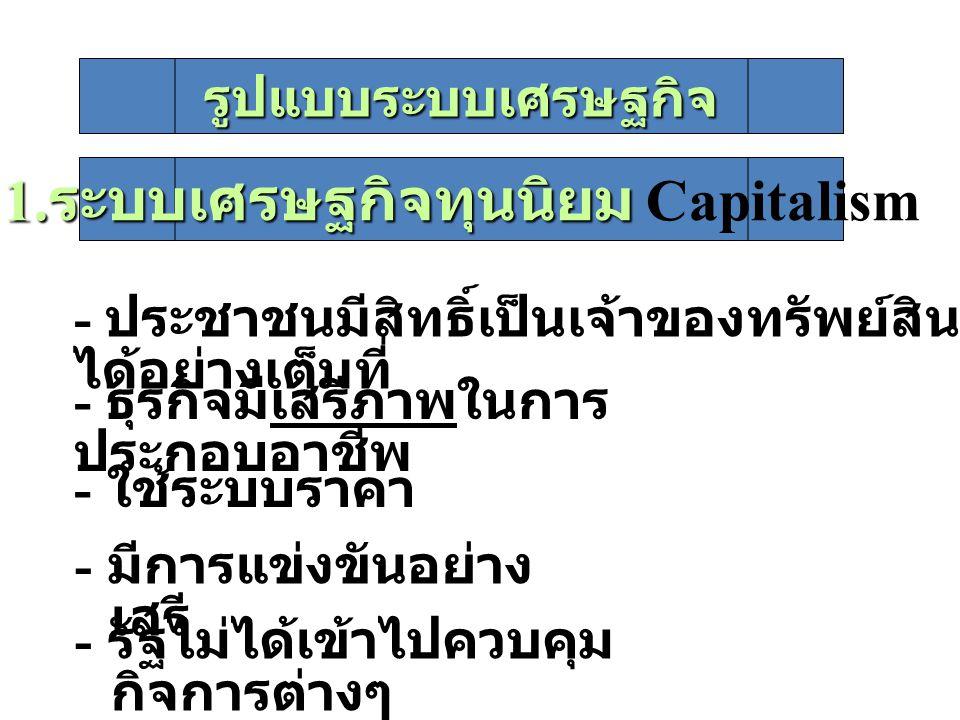 1.ระบบเศรษฐกิจทุนนิยม Capitalism