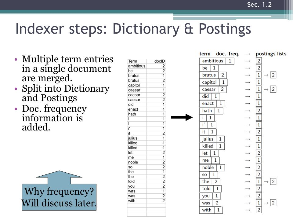 Indexer steps: Dictionary & Postings