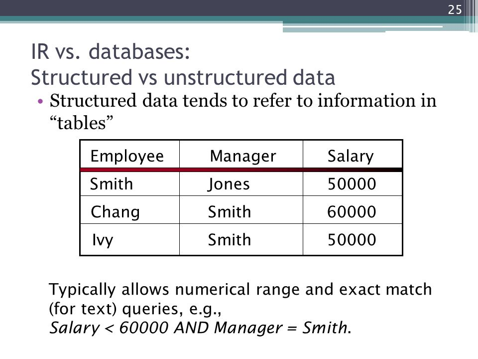 IR vs. databases: Structured vs unstructured data
