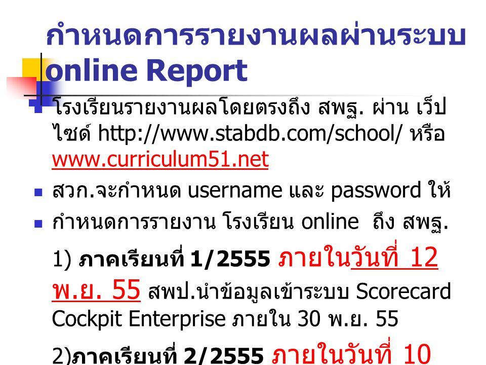 กำหนดการรายงานผลผ่านระบบ online Report