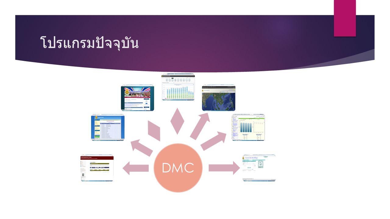 โปรแกรมปัจจุบัน DMC B-OBEC เด็กออกกลางคัน