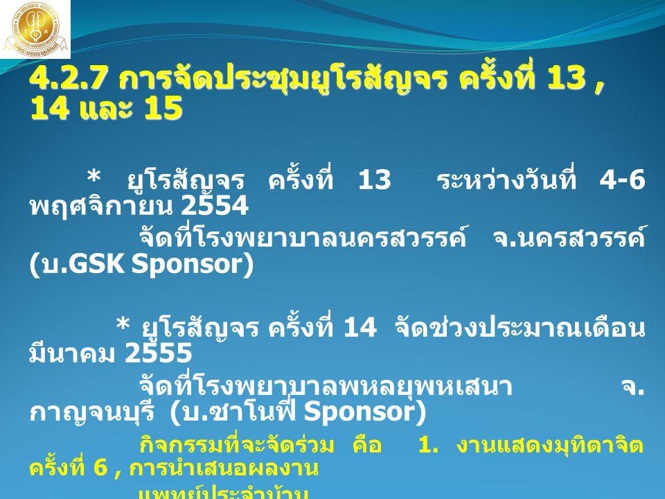 4.2.7 การจัดประชุมยูโรสัญจร ครั้งที่ 13 , 14 และ 15