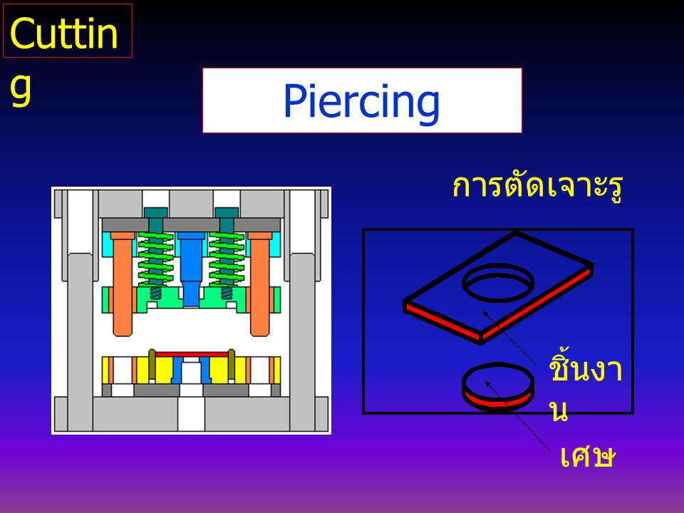 Cutting Piercing การตัดเจาะรู ชิ้นงาน เศษ