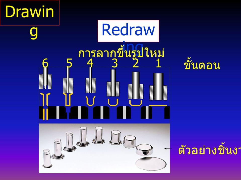Drawing Redrawing การลากขึ้นรูปใหม่ 6 5 4 3 2 1 ขั้นตอน