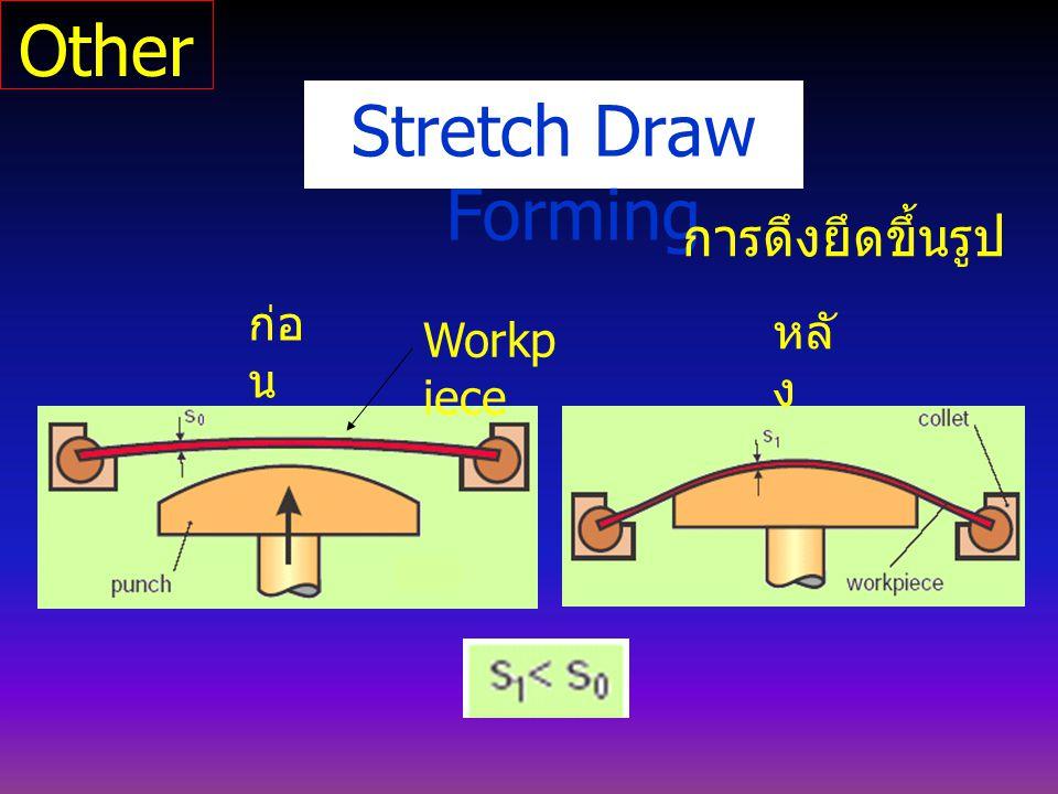 Other Stretch Draw Forming การดึงยึดขึ้นรูป ก่อน หลัง Workpiece