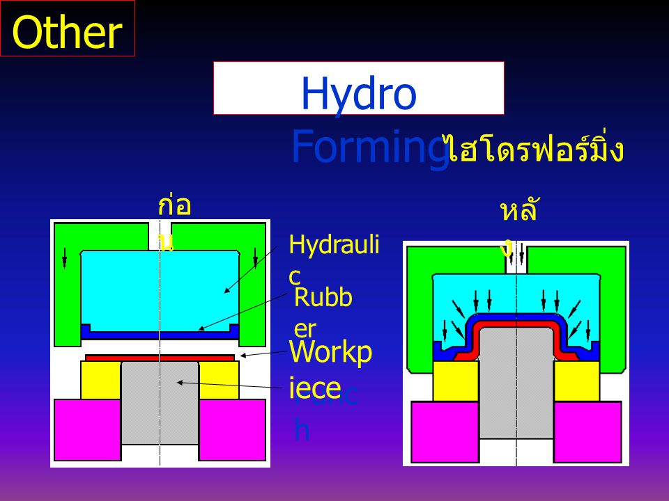 Other Hydro Forming ไฮโดรฟอร์มิ่ง ก่อน หลัง Workpiece Punch Hydraulic