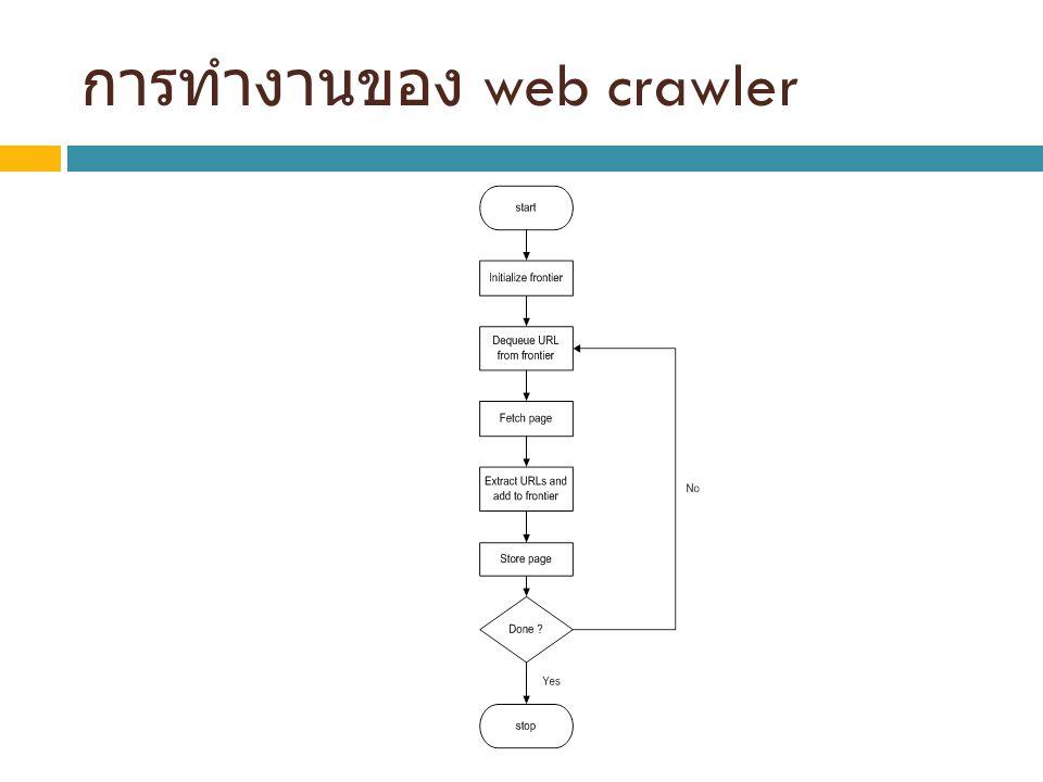การทำงานของ web crawler