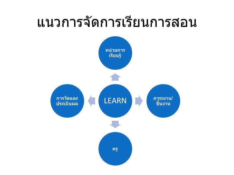 แนวการจัดการเรียนการสอน