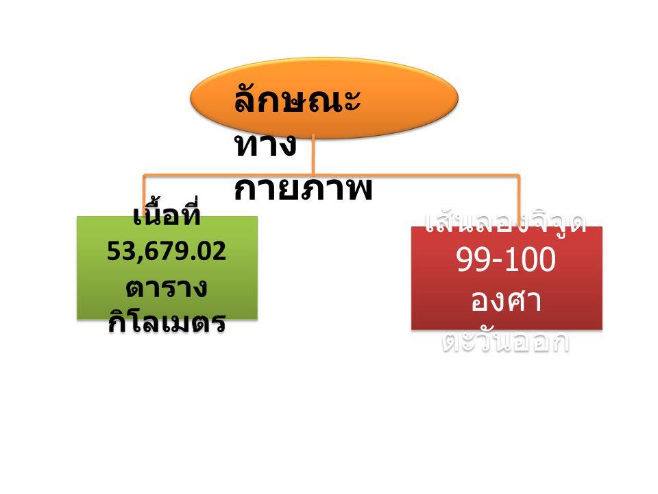 เนื้อที่ 53,679.02 ตารางกิโลเมตร
