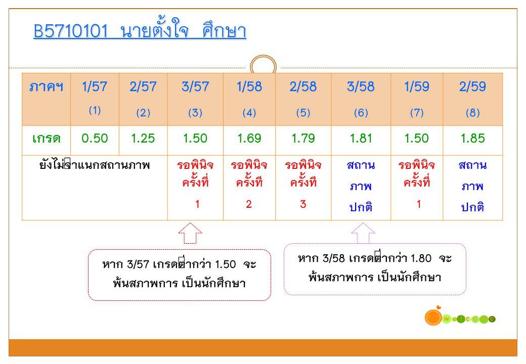 B5710101 นายตั้งใจ ศึกษา ภาคฯ 1/57 2/57 3/57 1/58 2/58 3/58 1/59 2/59
