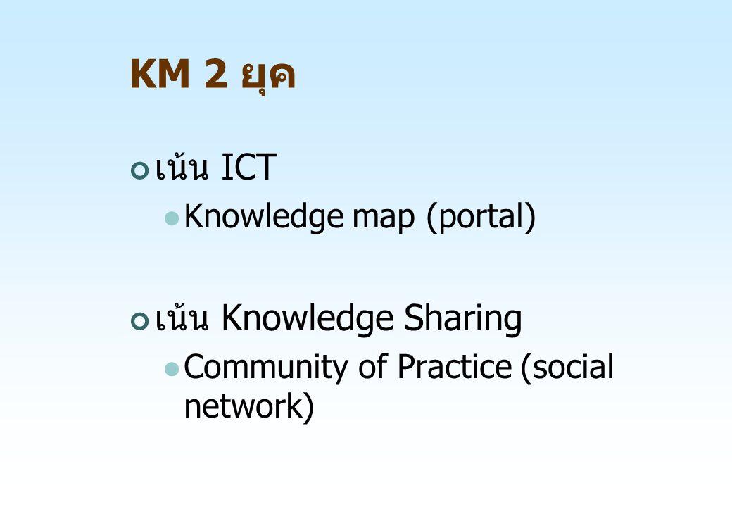 KM 2 ยุค เน้น ICT เน้น Knowledge Sharing Knowledge map (portal)