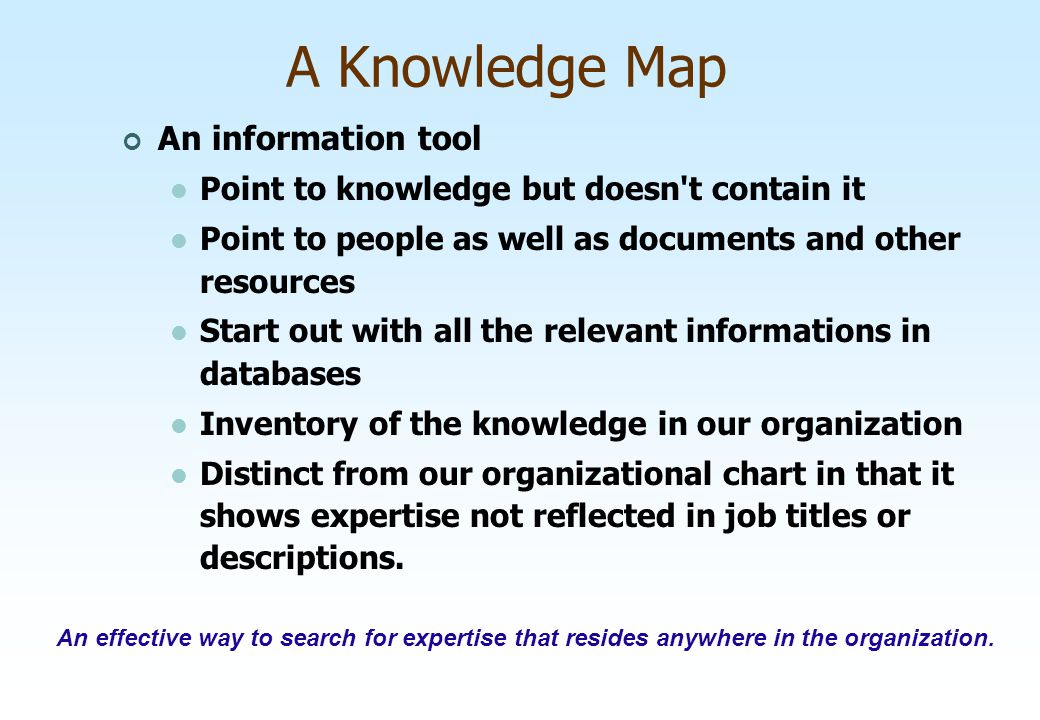A Knowledge Map An information tool