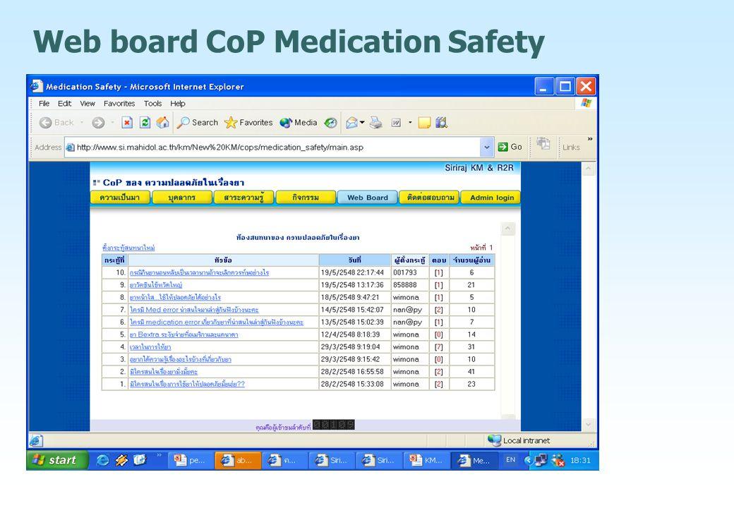 Web board CoP Medication Safety
