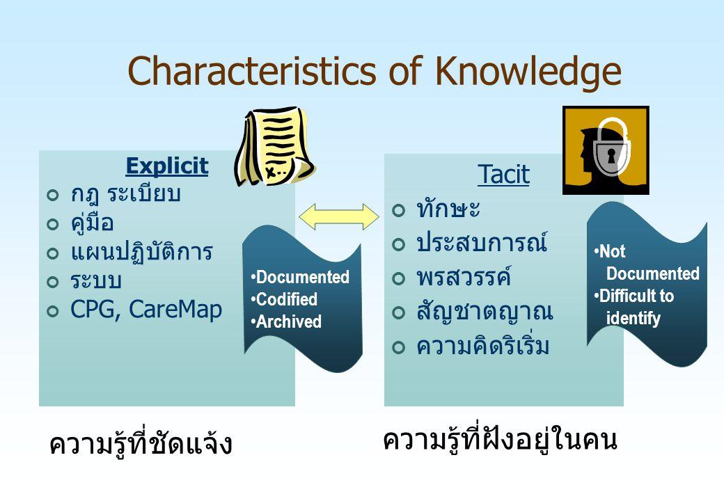 Characteristics of Knowledge