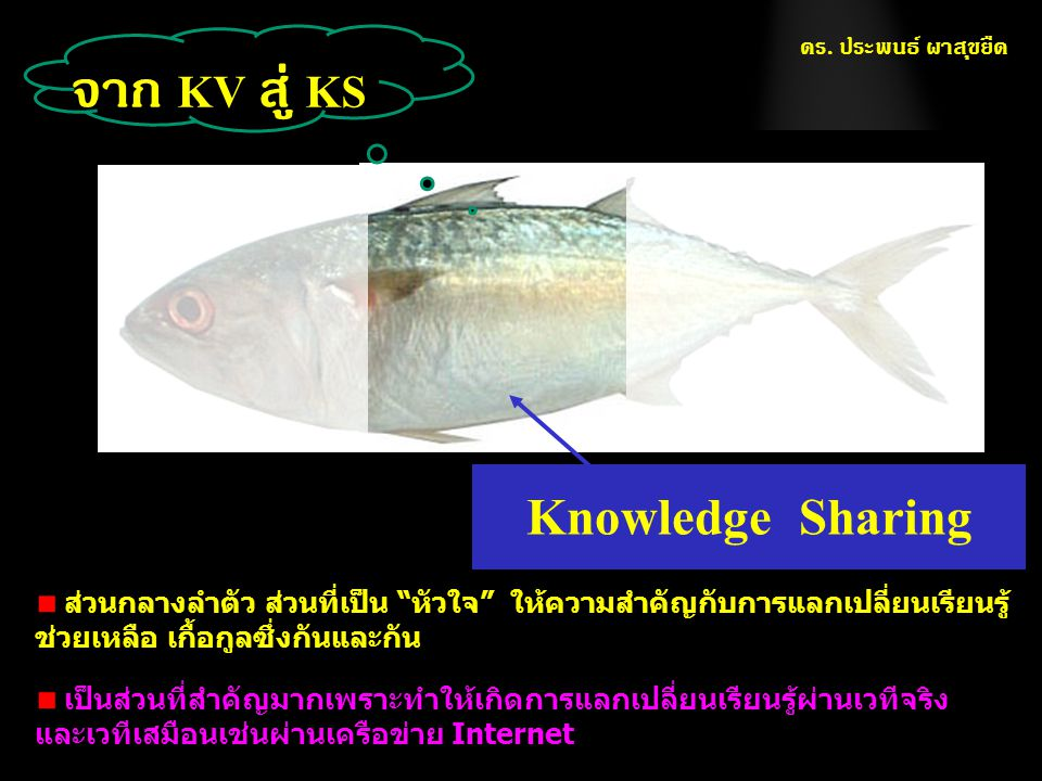 Knowledge Sharing จาก KV สู่ KS KS ดร. ประพนธ์ ผาสุขยืด