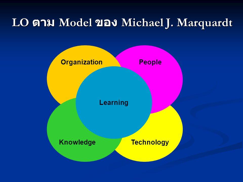 LO ตาม Model ของ Michael J. Marquardt