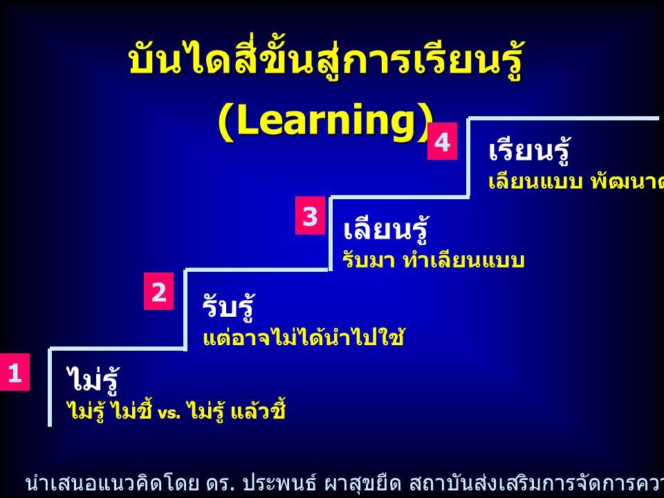 บันไดสี่ขั้นสู่การเรียนรู้ (Learning)