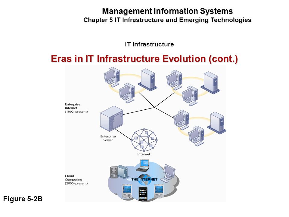 Eras in IT Infrastructure Evolution (cont.)