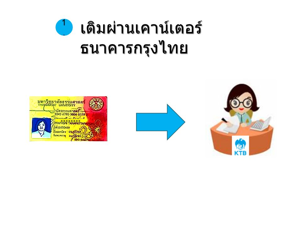 เติมผ่านเคาน์เตอร์ธนาคารกรุงไทย