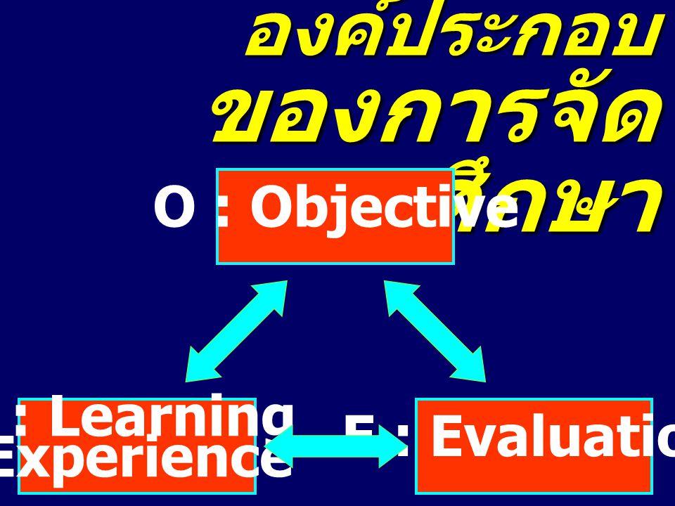 องค์ประกอบ ของการจัดการศึกษา