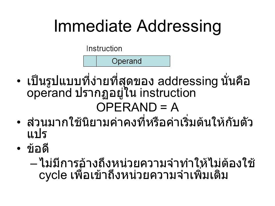 Immediate Addressing Instruction. Operand. เป็นรูปแบบที่ง่ายที่สุดของ addressing นั่นคือ operand ปรากฏอยู่ใน instruction.