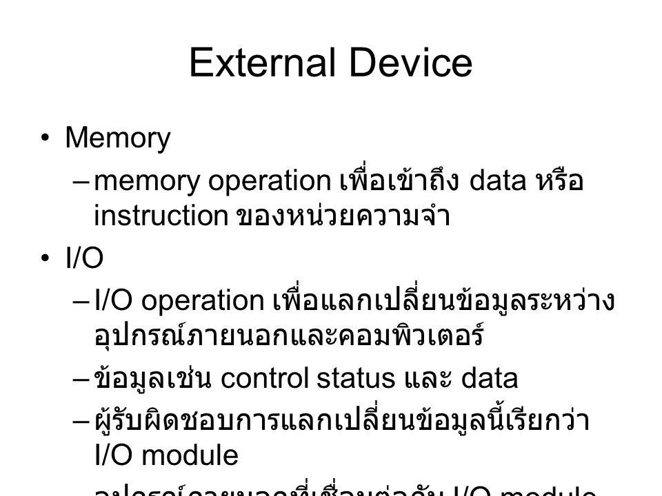 External Device Memory