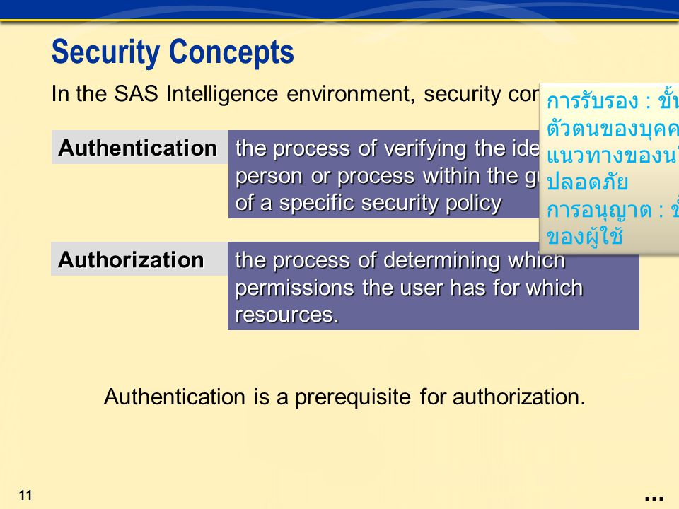 Authentication is a prerequisite for authorization.