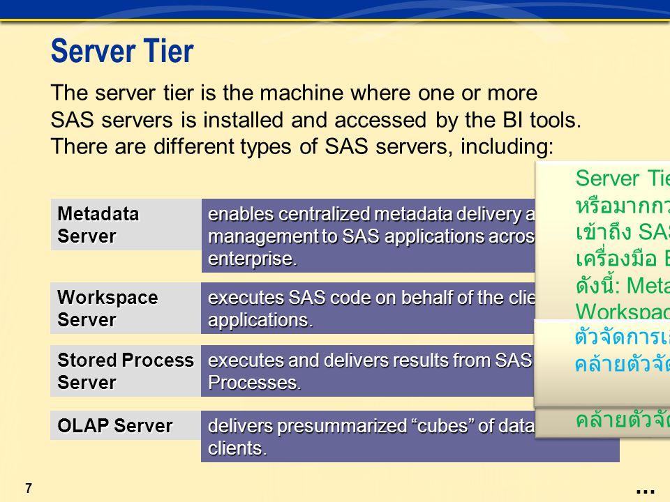 Server Tier