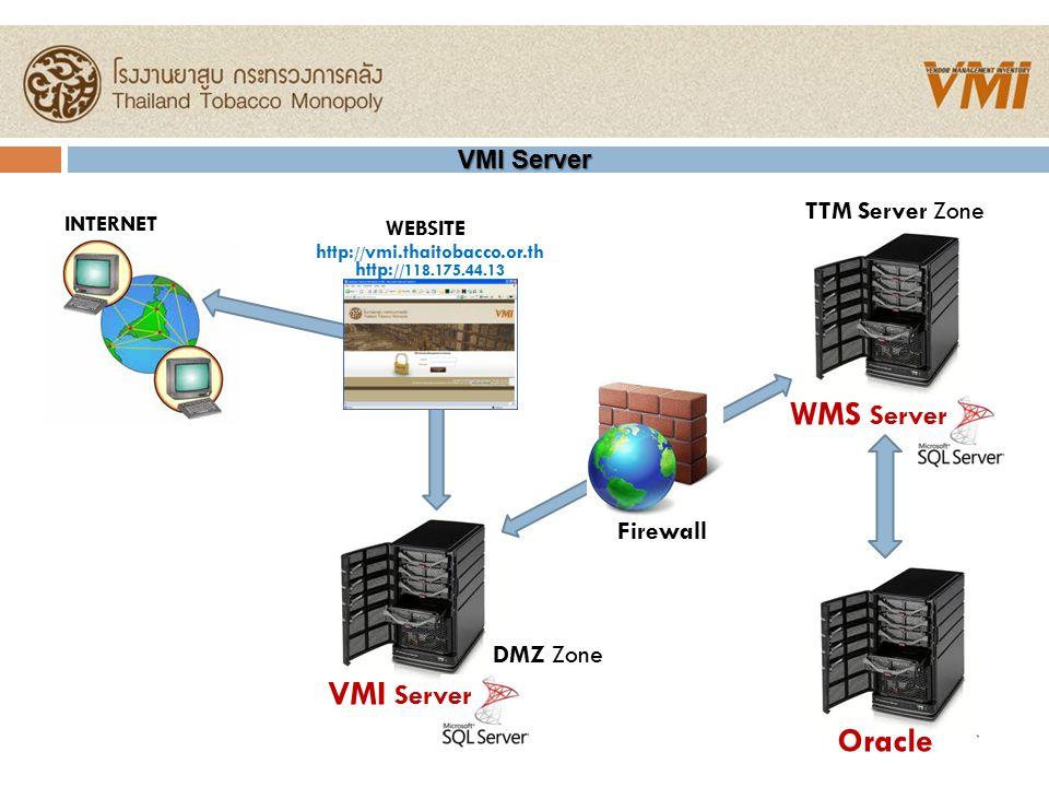 WMS Server VMI Server Oracle