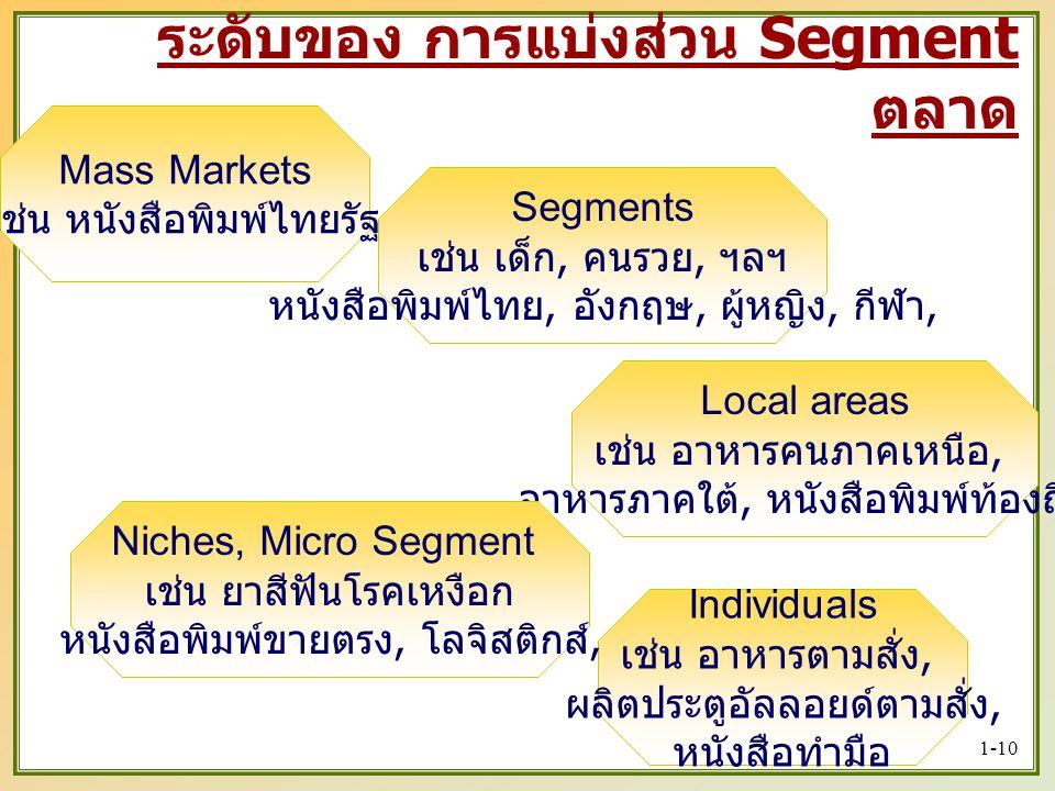 ระดับของ การแบ่งส่วน Segment ตลาด