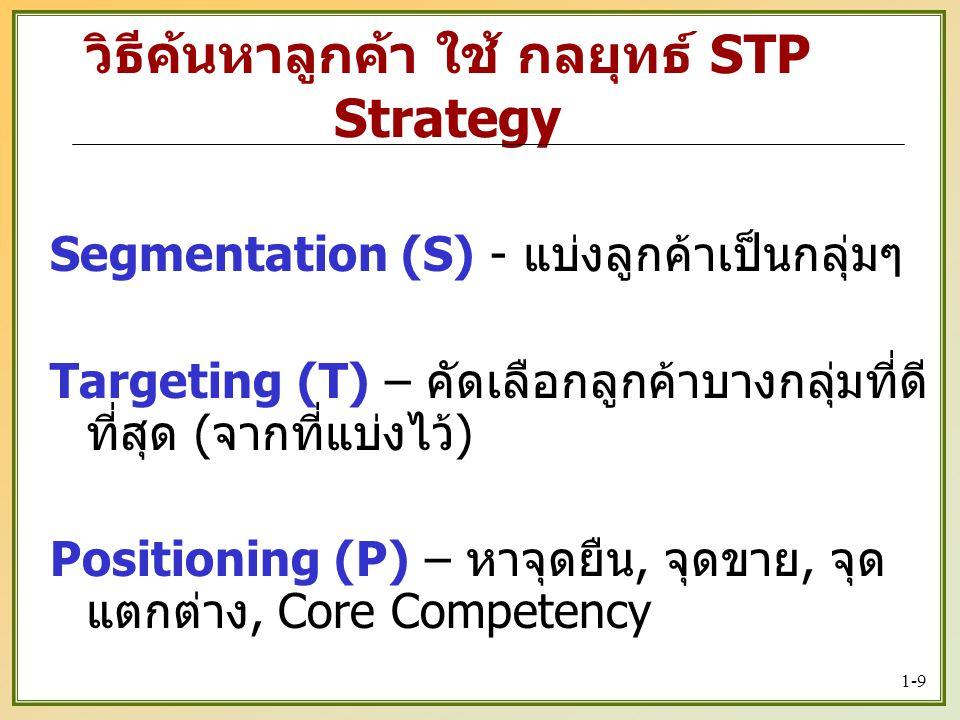 วิธีค้นหาลูกค้า ใช้ กลยุทธ์ STP Strategy