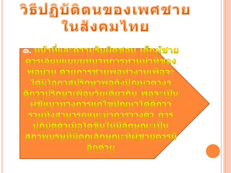 วิธีปฏิบัติตนของเพศชายในสังคมไทย