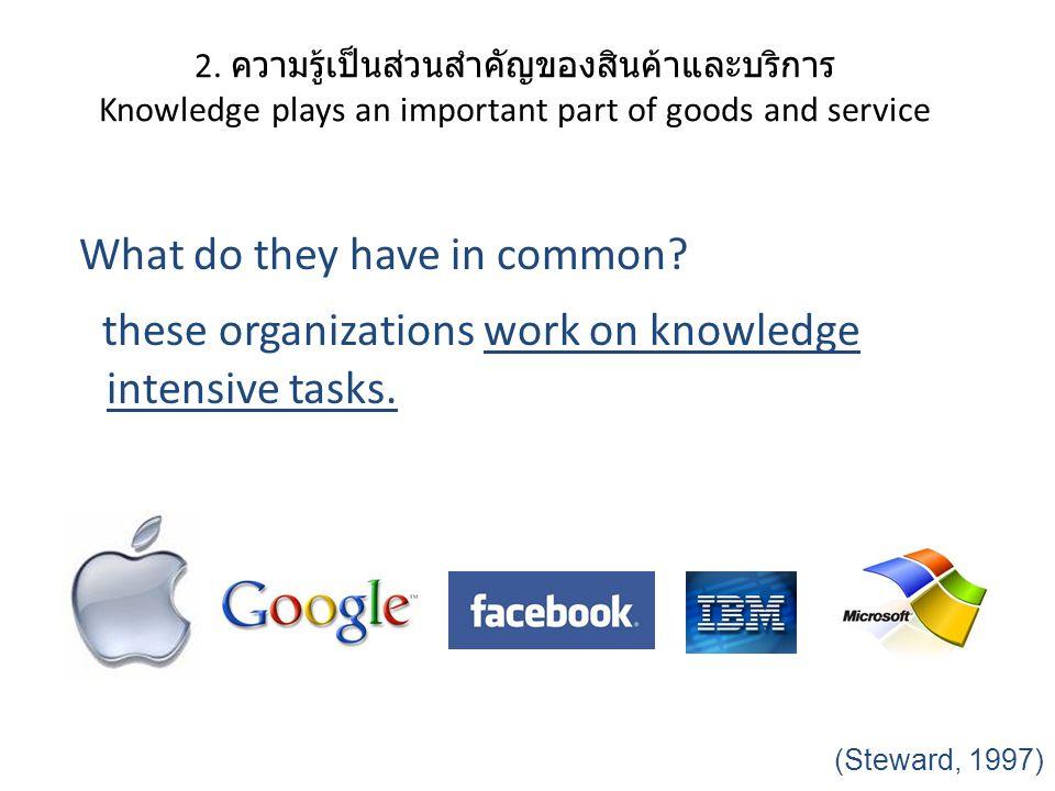 2. ความรู้เป็นส่วนสำคัญของสินค้าและบริการ Knowledge plays an important part of goods and service