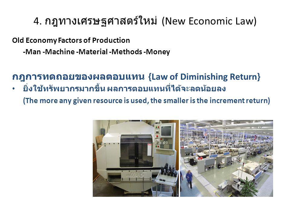 4. กฎทางเศรษฐศาสตร์ใหม่ (New Economic Law)