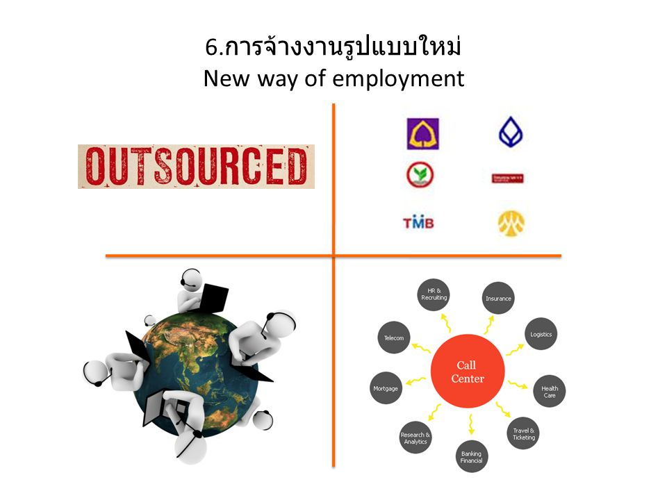6.การจ้างงานรูปแบบใหม่ New way of employment