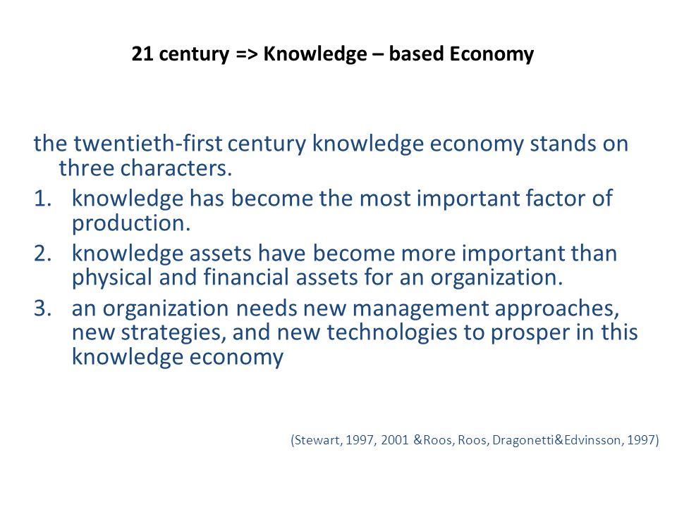 21 century => Knowledge – based Economy