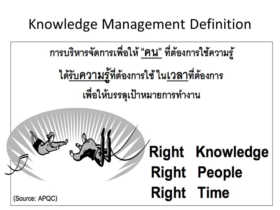 Knowledge Management Definition