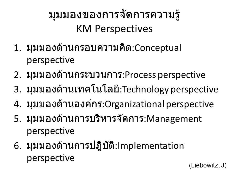 มุมมองของการจัดการความรู้ KM Perspectives