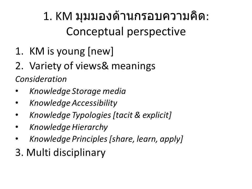 1. KM มุมมองด้านกรอบความคิด: Conceptual perspective