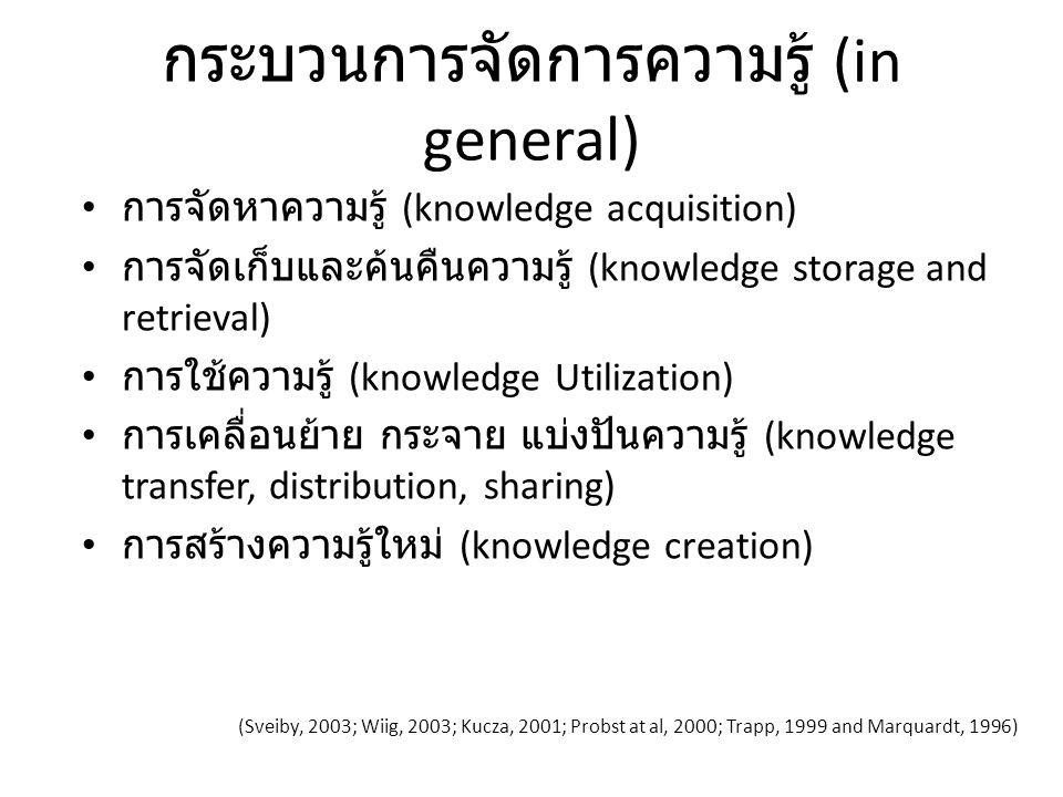 กระบวนการจัดการความรู้ (in general)