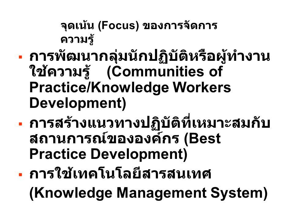การใช้เทคโนโลยีสารสนเทศ (Knowledge Management System)