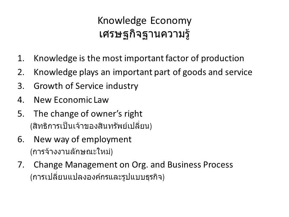 Knowledge Economy เศรษฐกิจฐานความรู้
