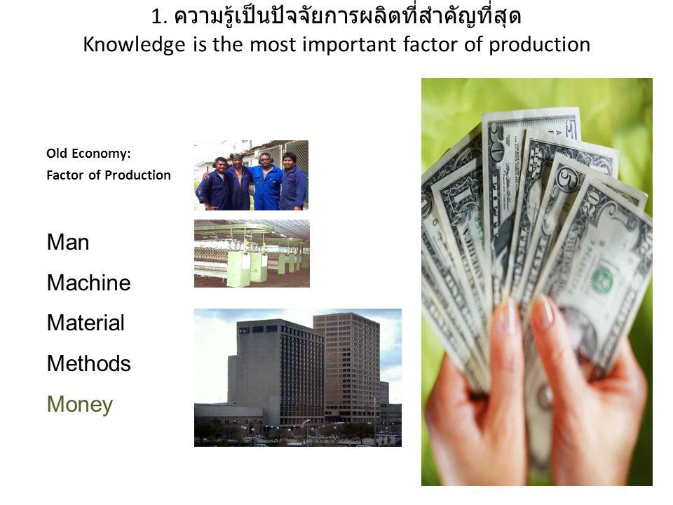 1. ความรู้เป็นปัจจัยการผลิตที่สำคัญที่สุด Knowledge is the most important factor of production