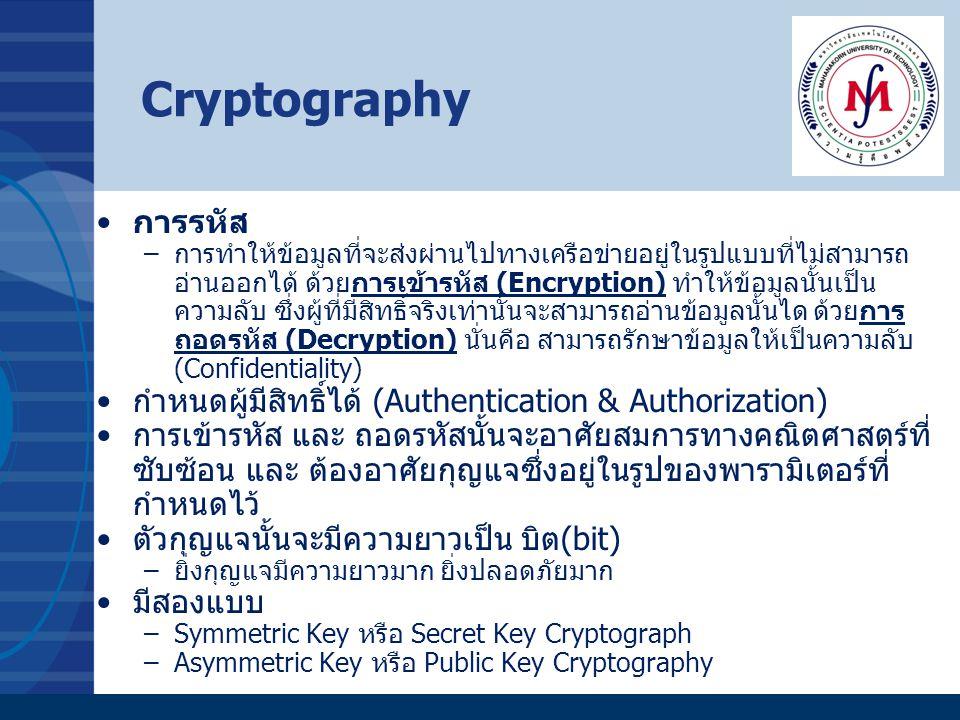 Cryptography การรหัส.
