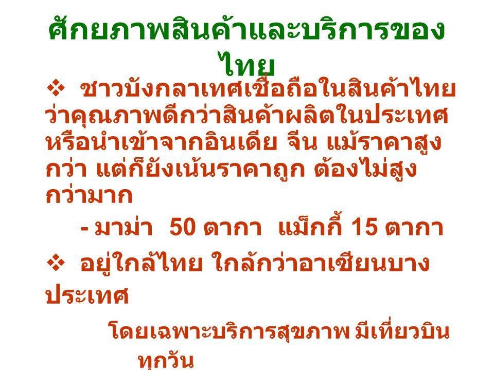 ศักยภาพสินค้าและบริการของไทย